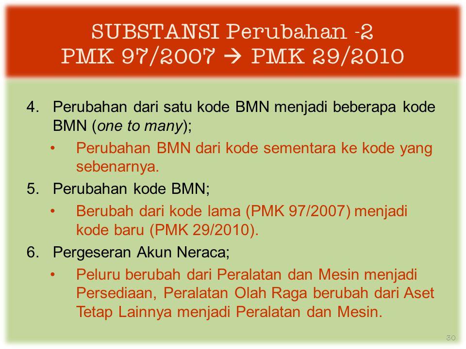 SUBSTANSI Perubahan -2 PMK 97/2007  PMK 29/2010