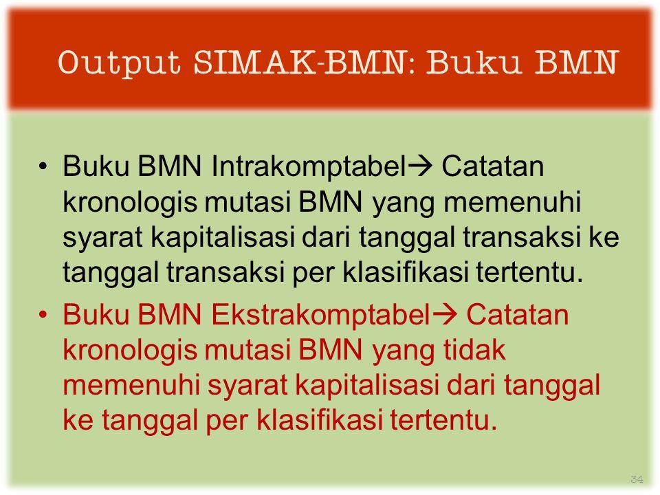 Output SIMAK-BMN: Buku BMN