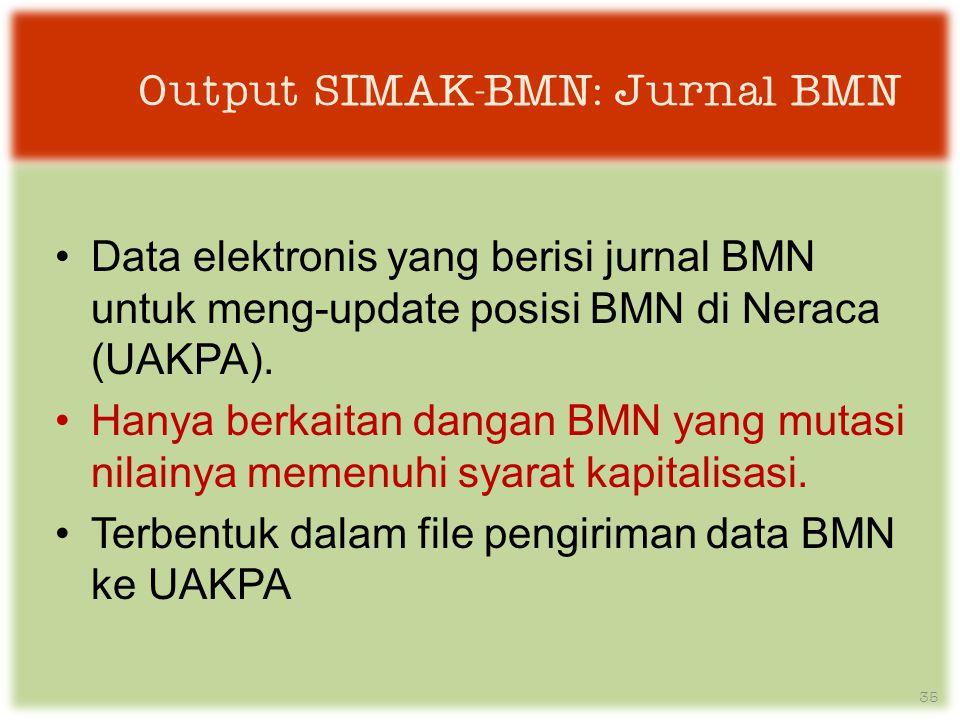 Output SIMAK-BMN: Jurnal BMN