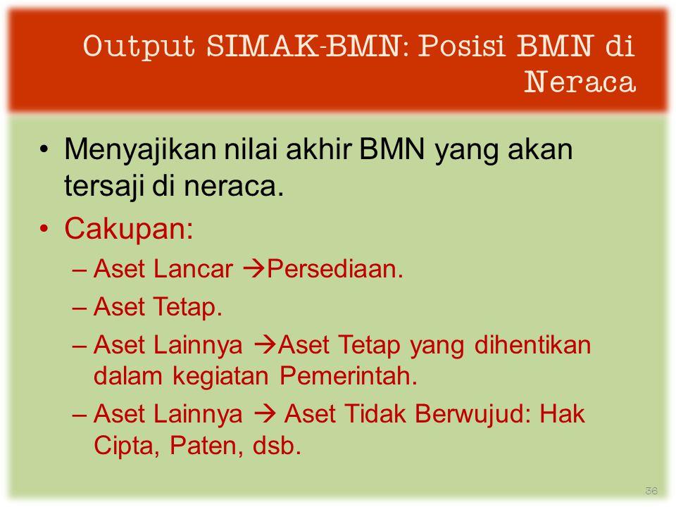 Output SIMAK-BMN: Posisi BMN di Neraca