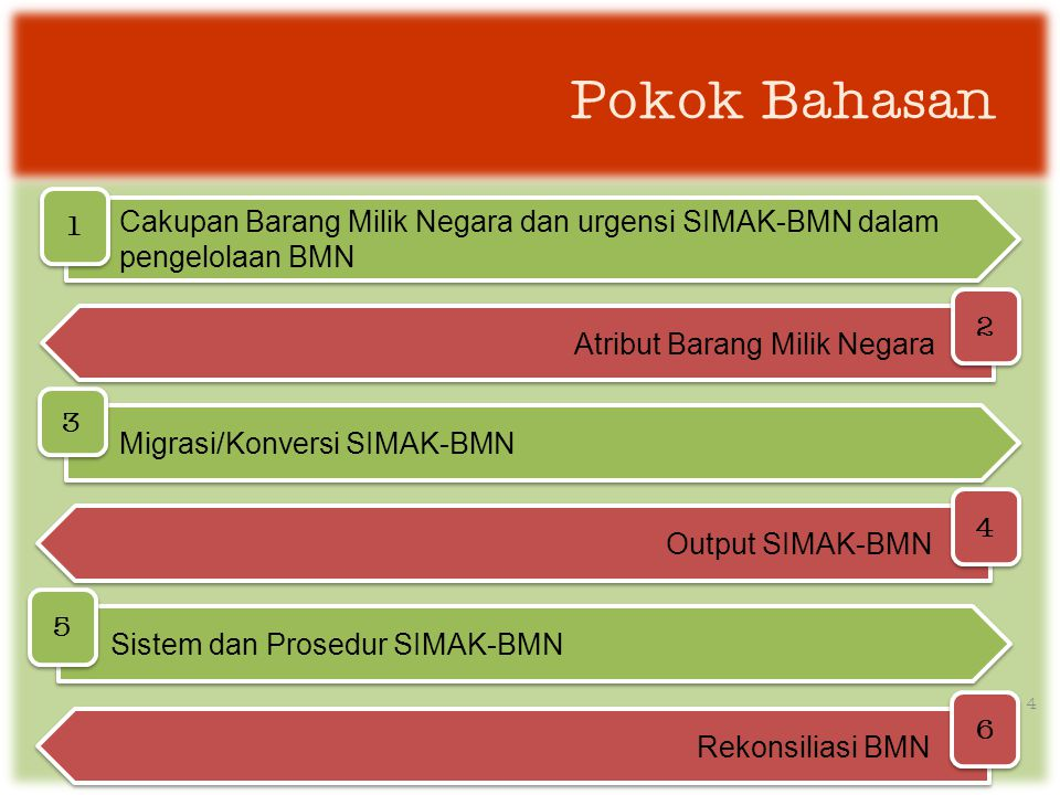 Pokok Bahasan Cakupan Barang Milik Negara dan urgensi SIMAK-BMN dalam pengelolaan BMN. 1. Atribut Barang Milik Negara.
