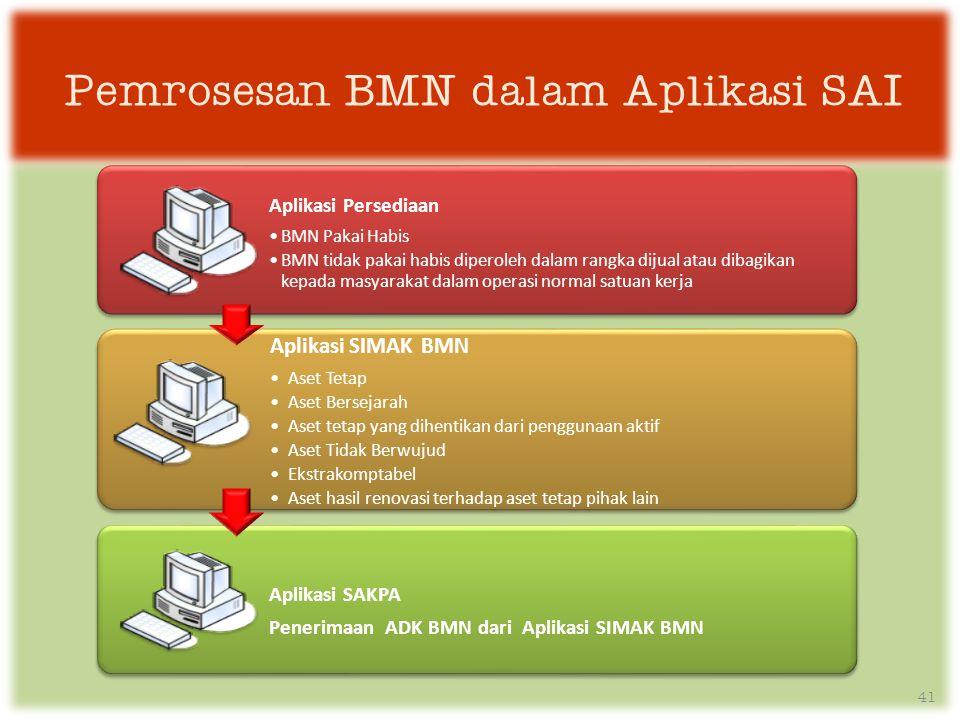 Pemrosesan BMN dalam Aplikasi SAI