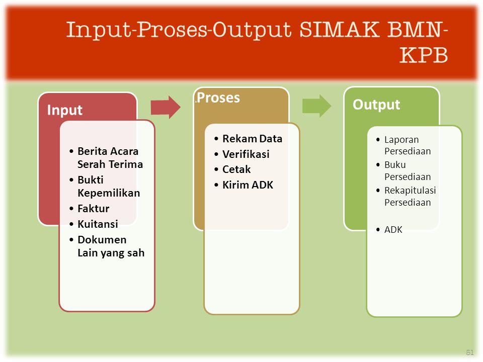 Input-Proses-Output SIMAK BMN-KPB