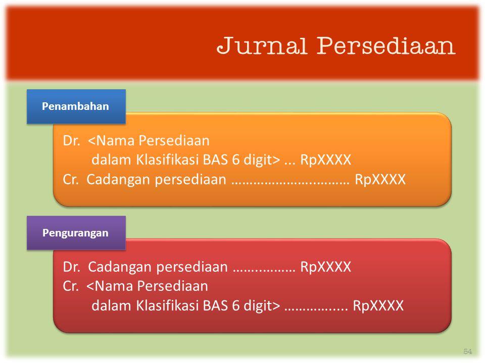 Jurnal Persediaan Dr. <Nama Persediaan