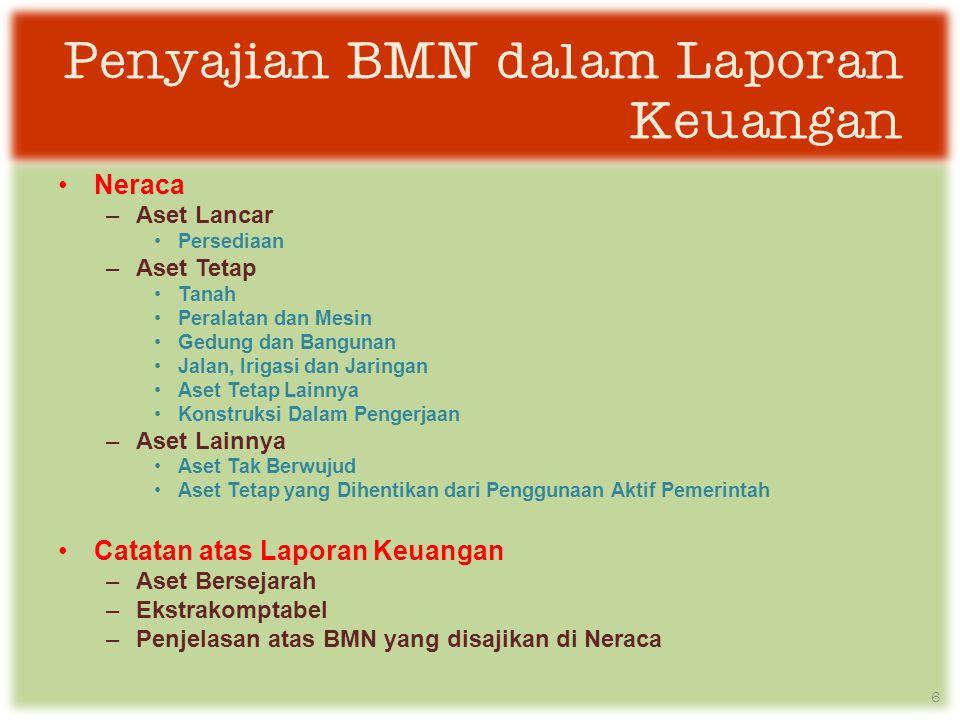 Penyajian BMN dalam Laporan Keuangan