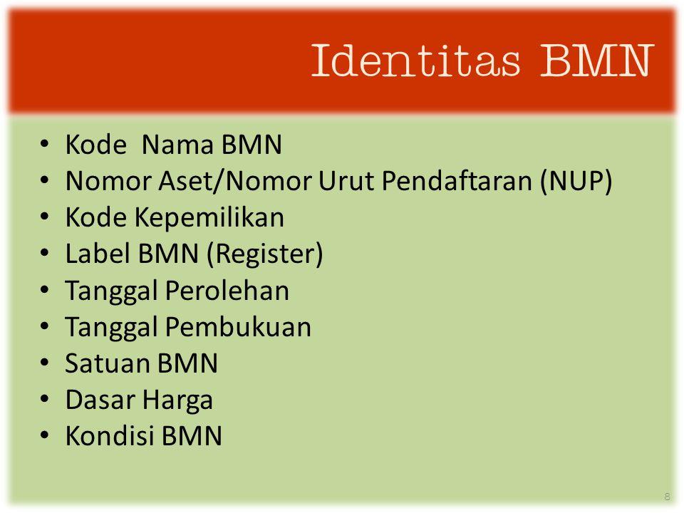 Identitas BMN Kode Nama BMN Nomor Aset/Nomor Urut Pendaftaran (NUP)