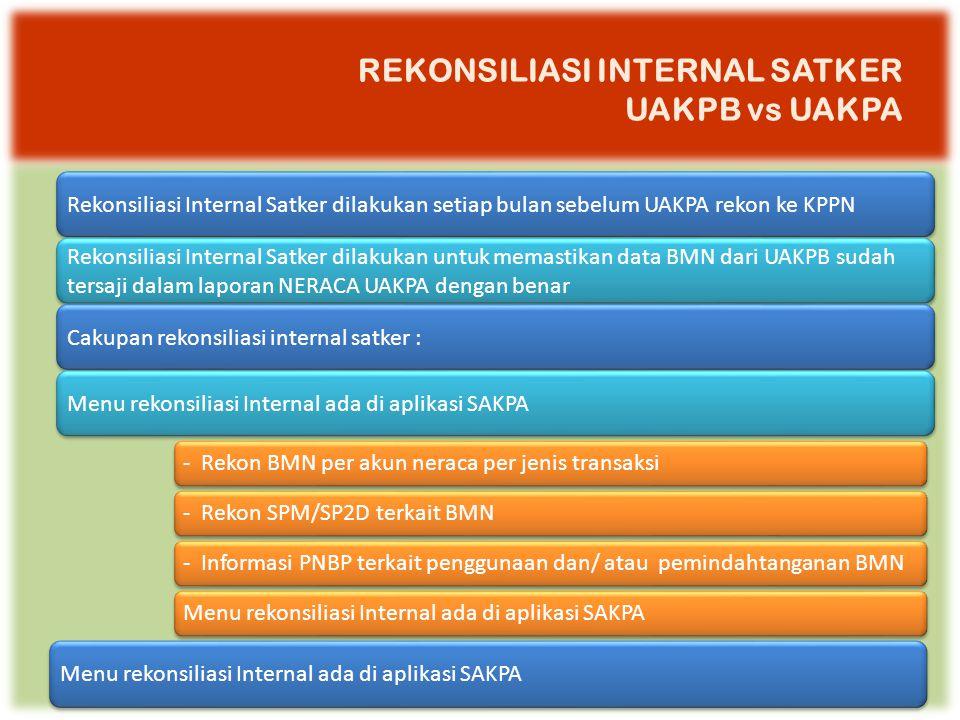 REKONSILIASI INTERNAL SATKER UAKPB vs UAKPA