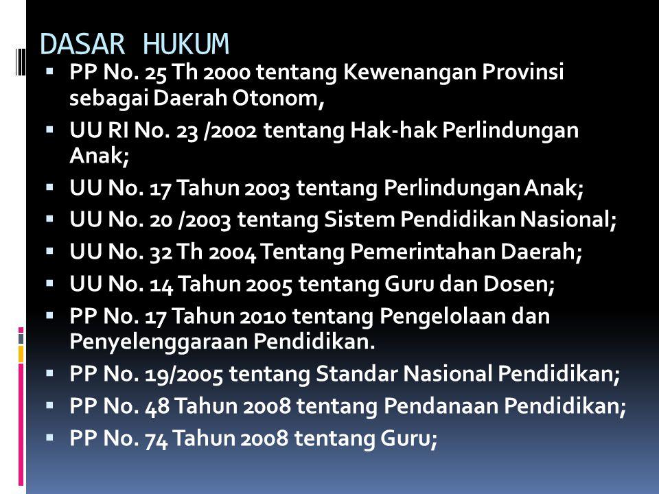 DASAR HUKUM PP No. 25 Th 2000 tentang Kewenangan Provinsi sebagai Daerah Otonom, UU RI No. 23 /2002 tentang Hak-hak Perlindungan Anak;