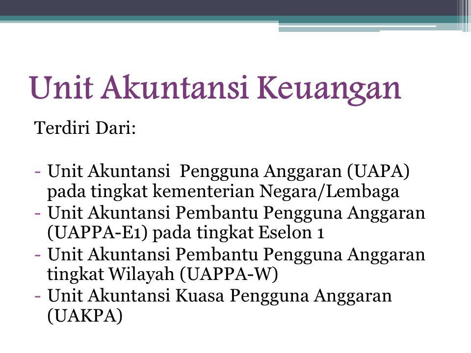 Unit Akuntansi Keuangan