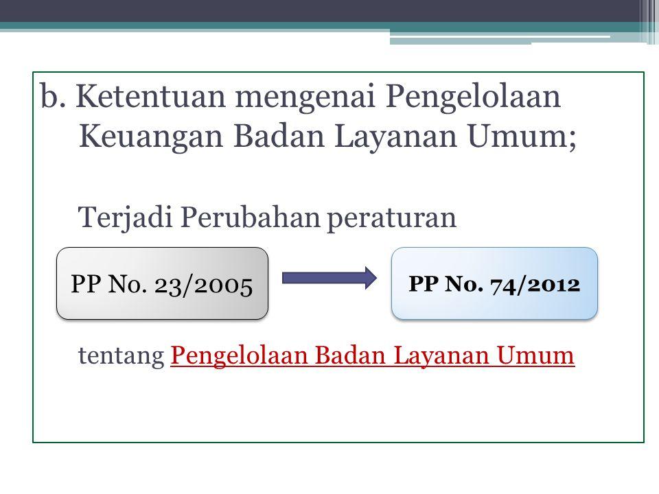 b. Ketentuan mengenai Pengelolaan Keuangan Badan Layanan Umum; Terjadi Perubahan peraturan tentang Pengelolaan Badan Layanan Umum