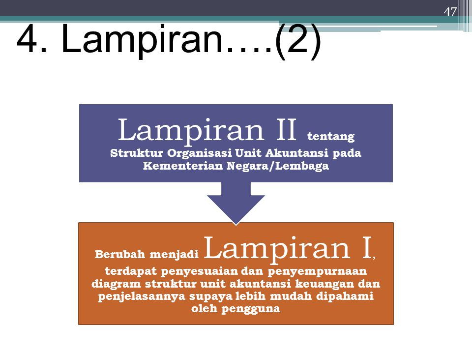 4. Lampiran….(2) Lampiran II tentang Struktur Organisasi Unit Akuntansi pada Kementerian Negara/Lembaga.