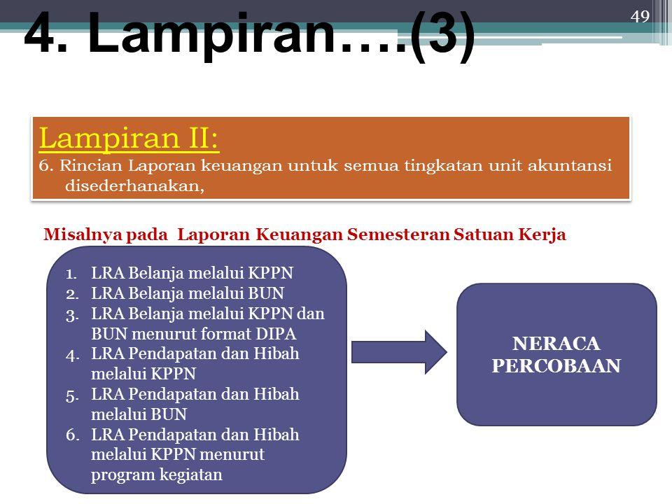 4. Lampiran….(3) Lampiran II: NERACA PERCOBAAN