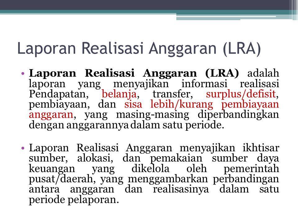 Laporan Realisasi Anggaran (LRA)