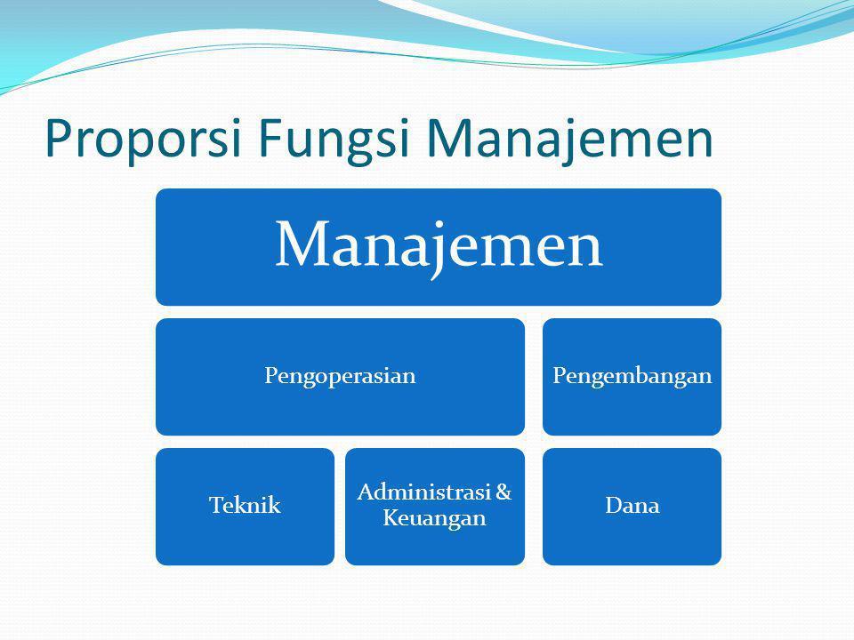 Proporsi Fungsi Manajemen