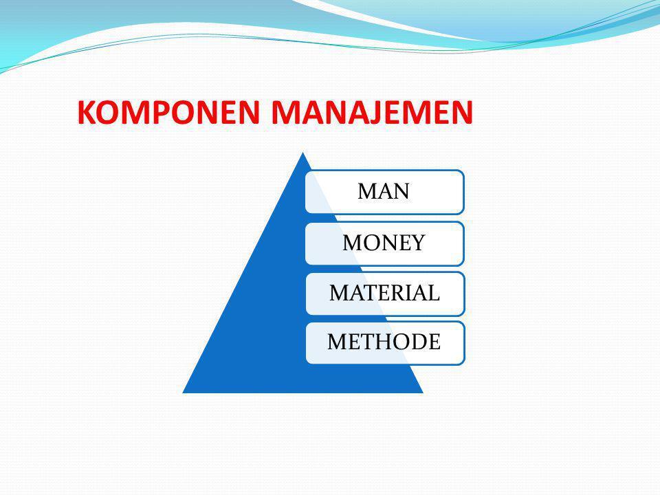 KOMPONEN MANAJEMEN MAN MONEY MATERIAL METHODE
