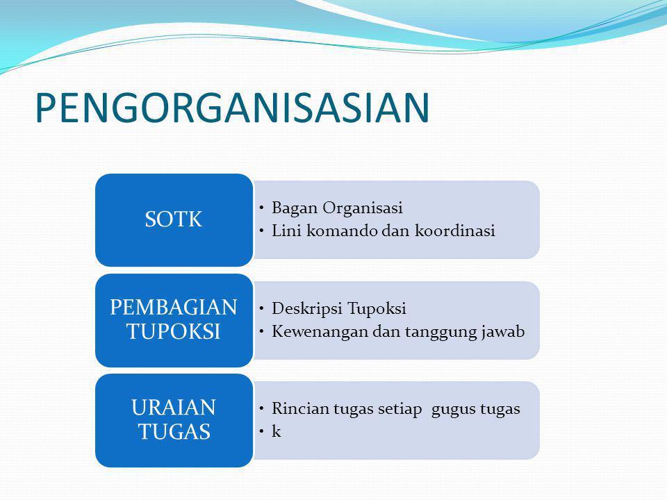 PENGORGANISASIAN SOTK Bagan Organisasi Lini komando dan koordinasi