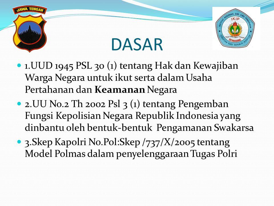 DASAR 1.UUD 1945 PSL 30 (1) tentang Hak dan Kewajiban Warga Negara untuk ikut serta dalam Usaha Pertahanan dan Keamanan Negara.