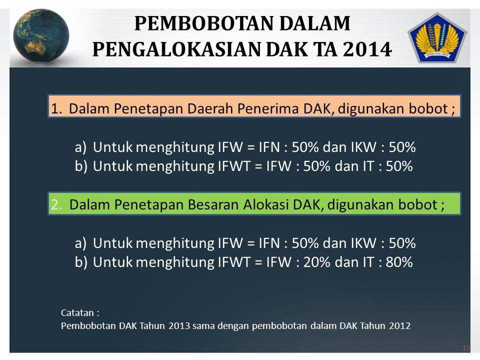 PEMBOBOTAN DALAM PENGALOKASIAN DAK TA 2014