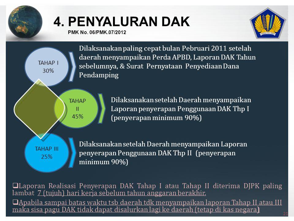4. PENYALURAN DAK PMK No. 06/PMK.07/2012.
