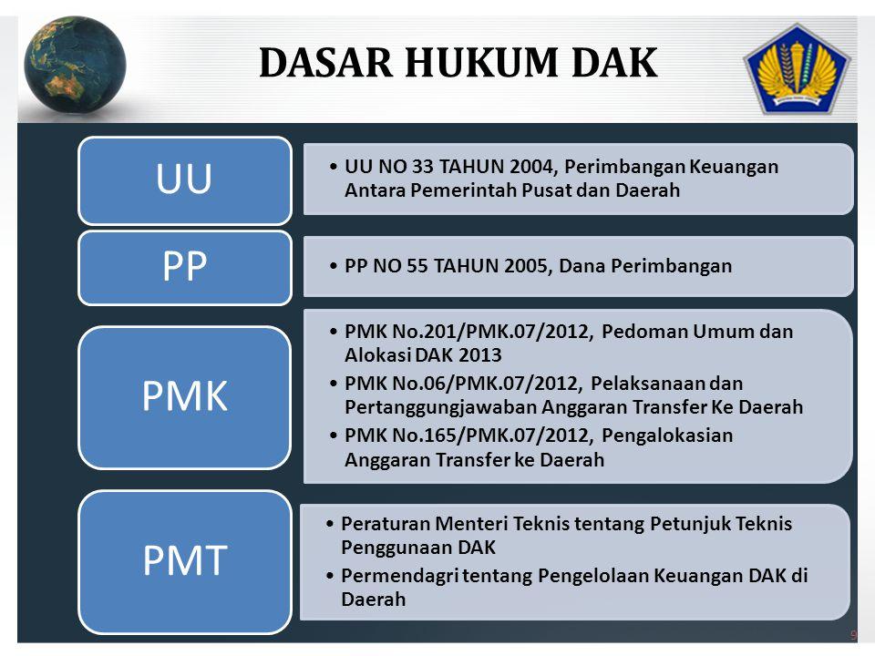 DASAR HUKUM DAK UU. UU NO 33 TAHUN 2004, Perimbangan Keuangan Antara Pemerintah Pusat dan Daerah. PP.