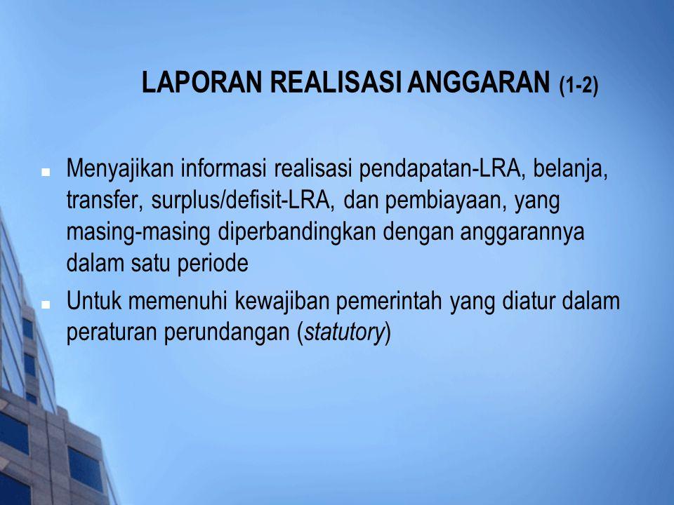 LAPORAN REALISASI ANGGARAN (1-2)