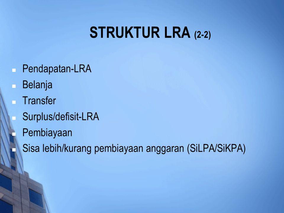 STRUKTUR LRA (2-2) Pendapatan-LRA Belanja Transfer Surplus/defisit-LRA