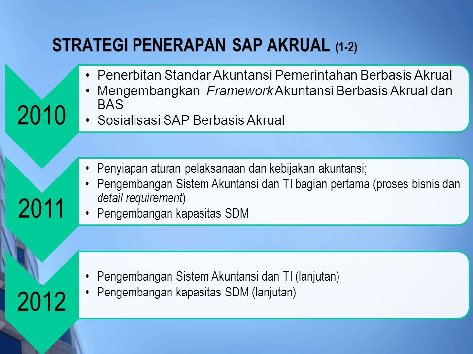 STRATEGI PENERAPAN SAP AKRUAL (1-2)