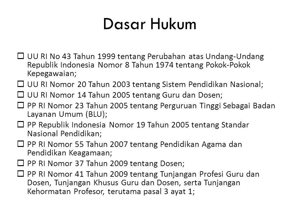 Dasar Hukum UU RI No 43 Tahun 1999 tentang Perubahan atas Undang-Undang Republik Indonesia Nomor 8 Tahun 1974 tentang Pokok-Pokok Kepegawaian;