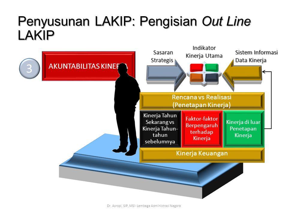 Penyusunan LAKIP: Pengisian Out Line LAKIP