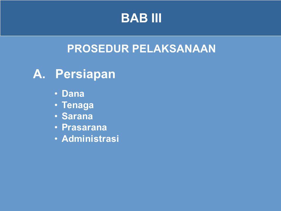 BAB III A. Persiapan PROSEDUR PELAKSANAAN Dana Tenaga Sarana Prasarana