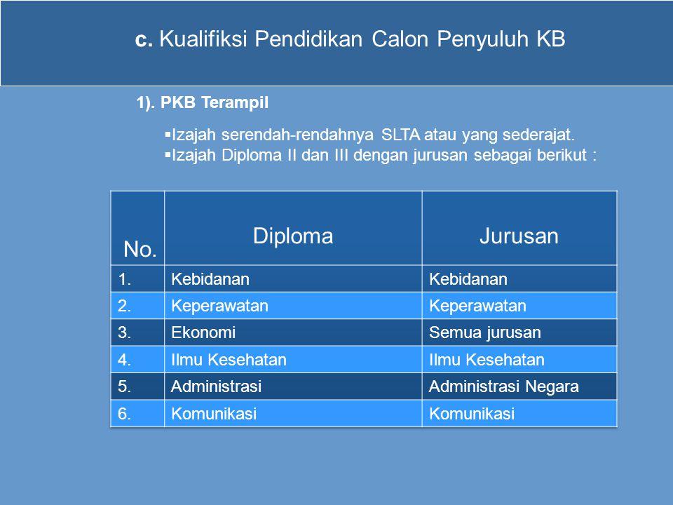 c. Kualifiksi Pendidikan Calon Penyuluh KB