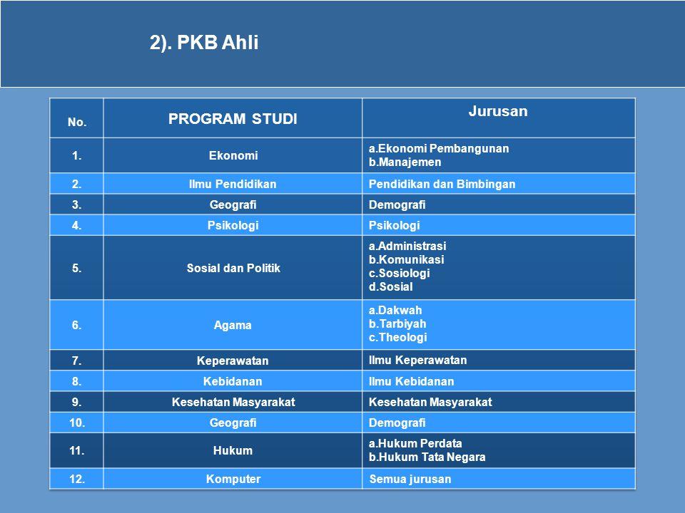 2). PKB Ahli PROGRAM STUDI Jurusan No. 1. Ekonomi Ekonomi Pembangunan