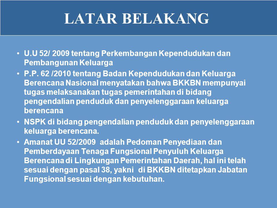 LATAR BELAKANG U.U 52/ 2009 tentang Perkembangan Kependudukan dan Pembangunan Keluarga.