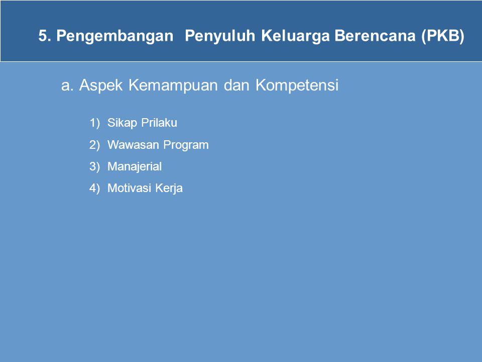 5. Pengembangan Penyuluh Keluarga Berencana (PKB)