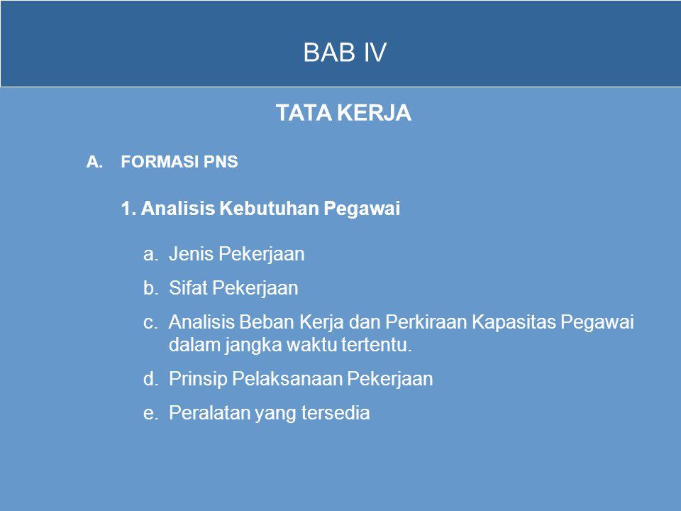 BAB IV TATA KERJA 1. Analisis Kebutuhan Pegawai Jenis Pekerjaan