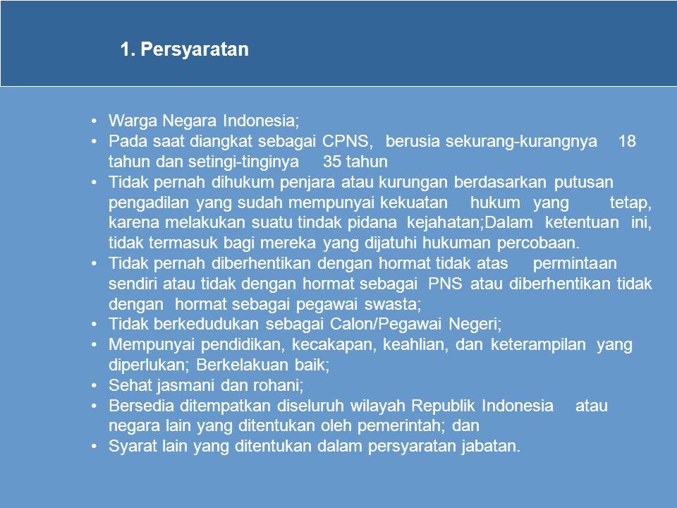 1. Persyaratan Warga Negara Indonesia;