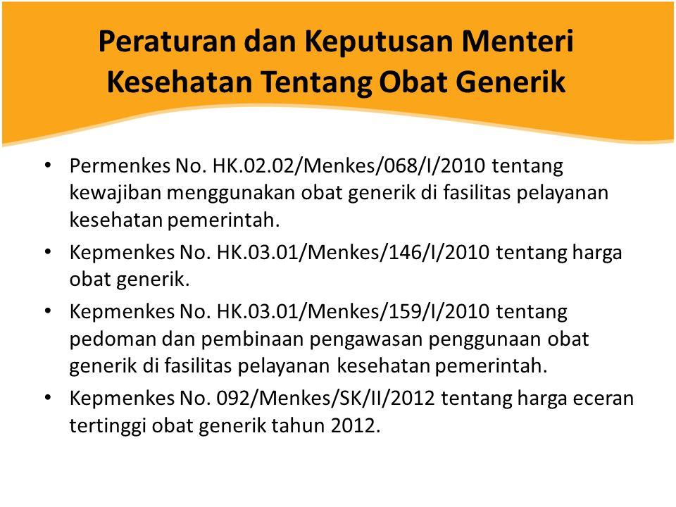 Peraturan dan Keputusan Menteri Kesehatan Tentang Obat Generik