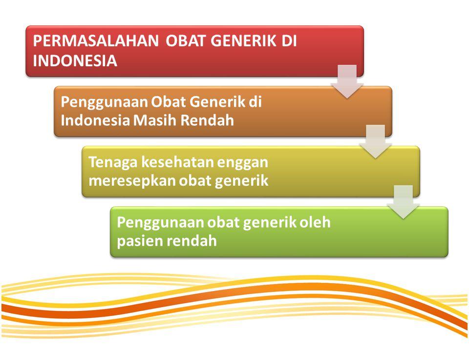PERMASALAHAN OBAT GENERIK DI INDONESIA