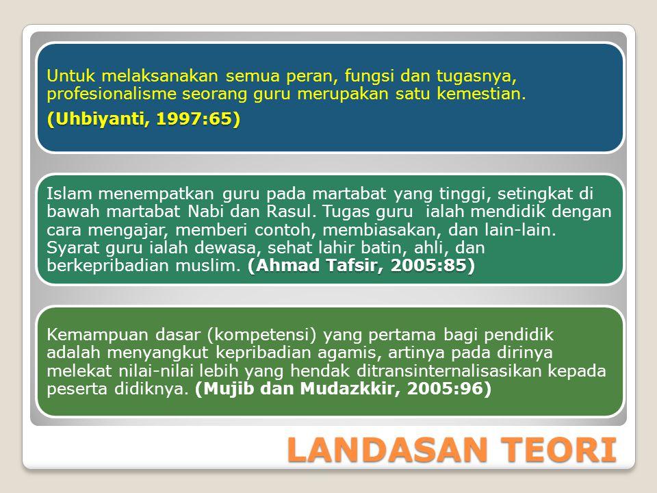LANDASAN TEORI (Uhbiyanti, 1997:65)