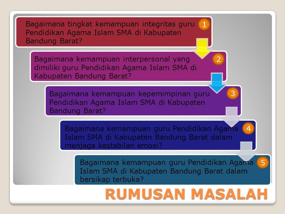 Bagaimana tingkat kemampuan integritas guru Pendidikan Agama Islam SMA di Kabupaten Bandung Barat