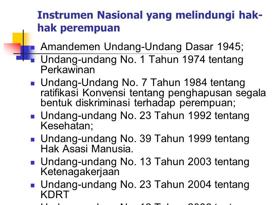 Instrumen Nasional yang melindungi hak-hak perempuan
