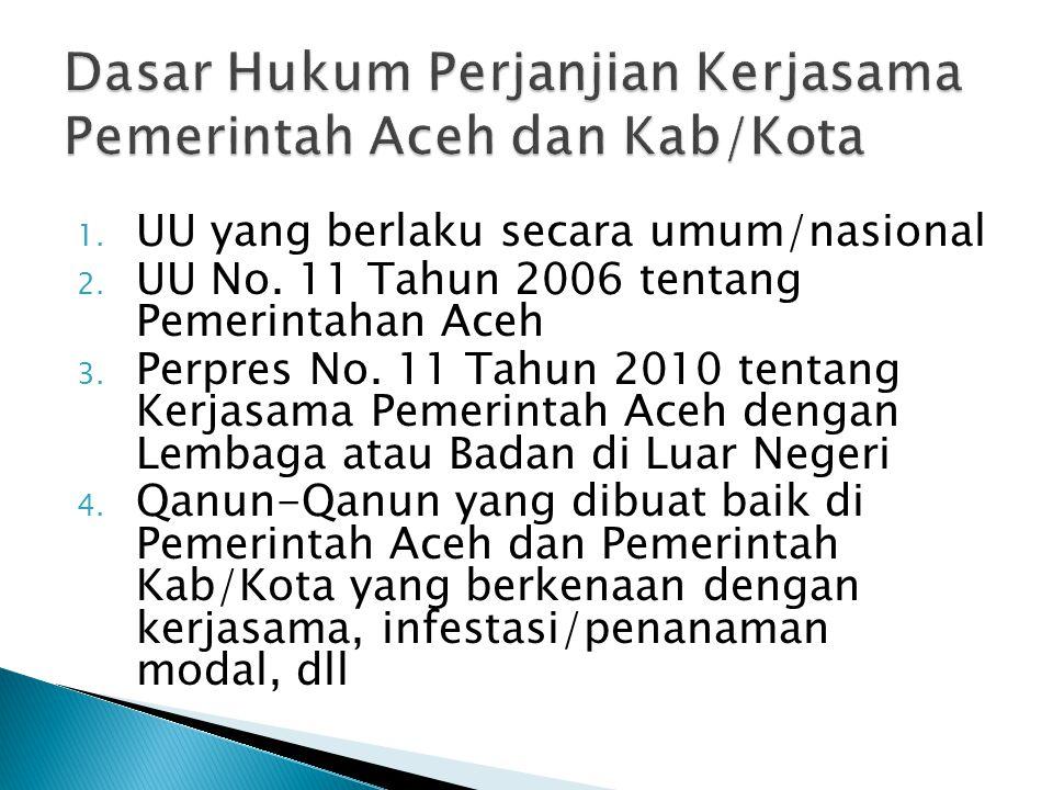 Dasar Hukum Perjanjian Kerjasama Pemerintah Aceh dan Kab/Kota