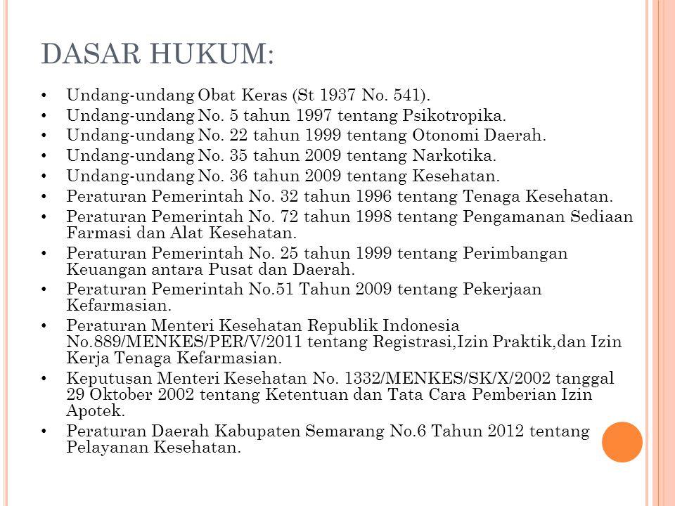 DASAR HUKUM: Undang-undang Obat Keras (St 1937 No. 541).