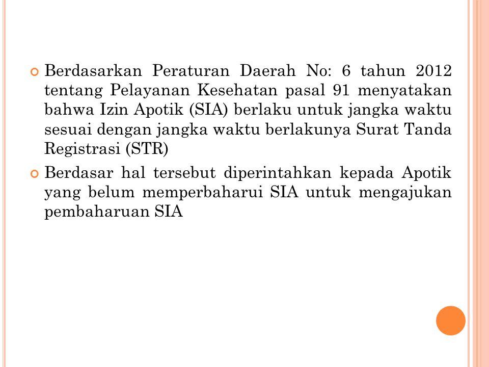 Berdasarkan Peraturan Daerah No: 6 tahun 2012 tentang Pelayanan Kesehatan pasal 91 menyatakan bahwa Izin Apotik (SIA) berlaku untuk jangka waktu sesuai dengan jangka waktu berlakunya Surat Tanda Registrasi (STR)