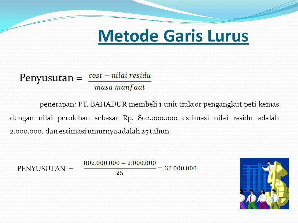 Metode Garis Lurus Penyusutan =