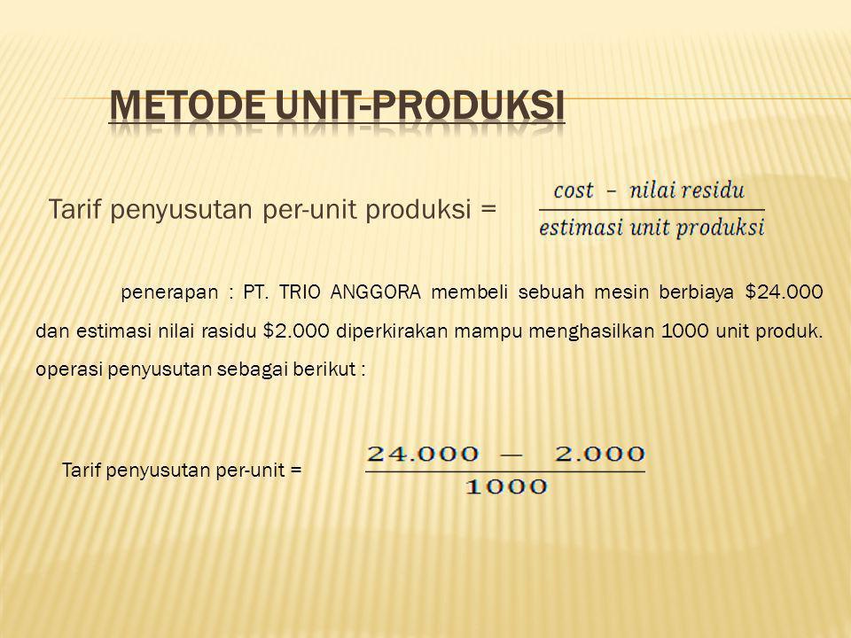 Metode Unit-Produksi Tarif penyusutan per-unit produksi =