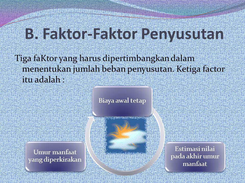 B. Faktor-Faktor Penyusutan