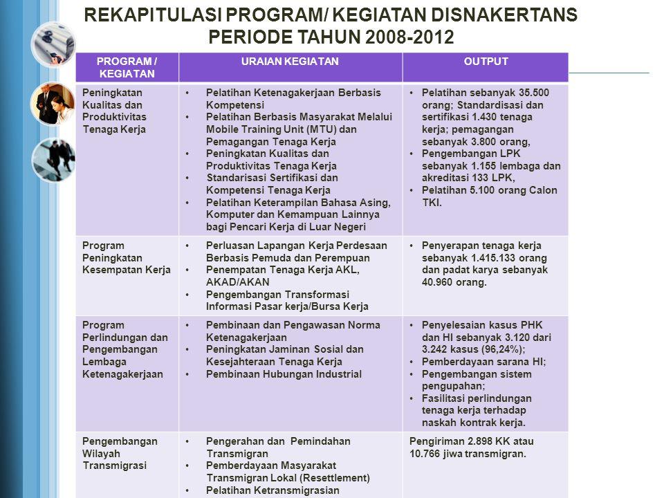 REKAPITULASI PROGRAM/ KEGIATAN DISNAKERTANS PERIODE TAHUN 2008-2012