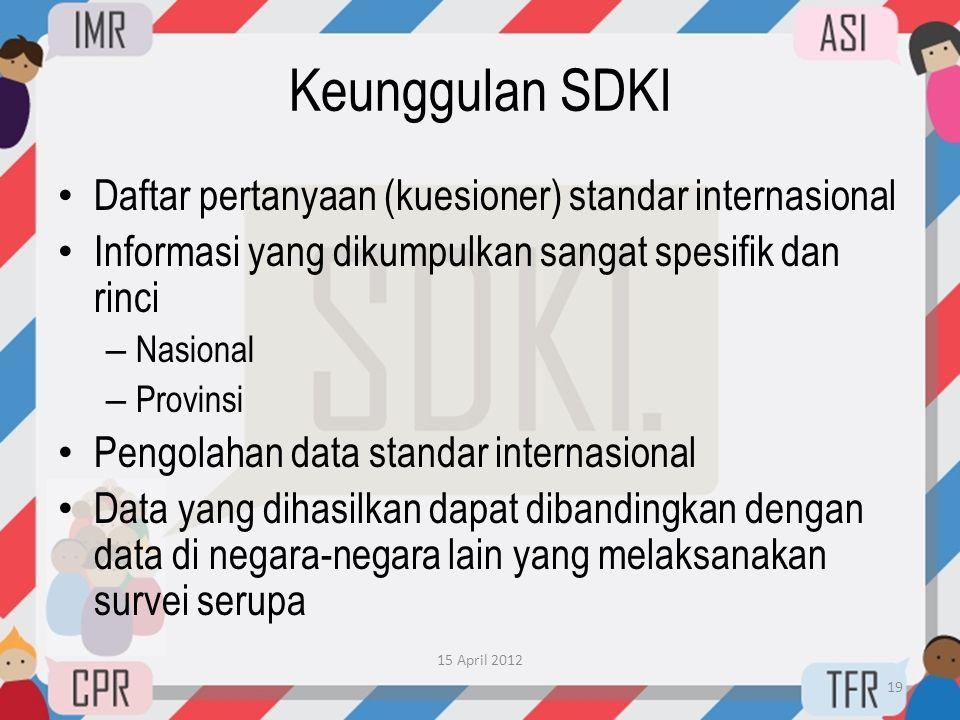 Keunggulan SDKI Daftar pertanyaan (kuesioner) standar internasional