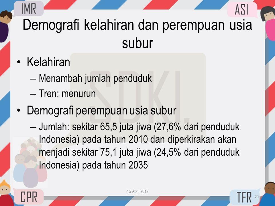 Demografi kelahiran dan perempuan usia subur